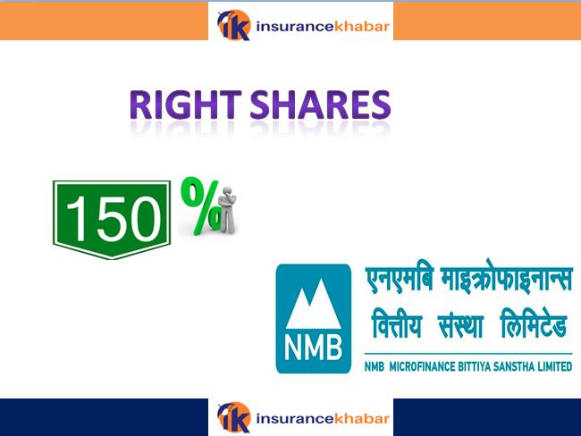 एनएमबि माईक्रोफाईनान्सले १५० प्रतिशत हकप्रद शेयर निष्कासन गर्ने