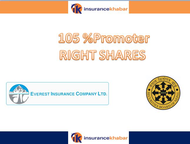 १०५ प्रतिशत संस्थापक हकप्रद शेयर निष्कासनका लागि एभेरेस्ट इन्स्योरेन्स पुग्यो बोर्ड; यसरी पुर्याउदै छ पुँजी ?