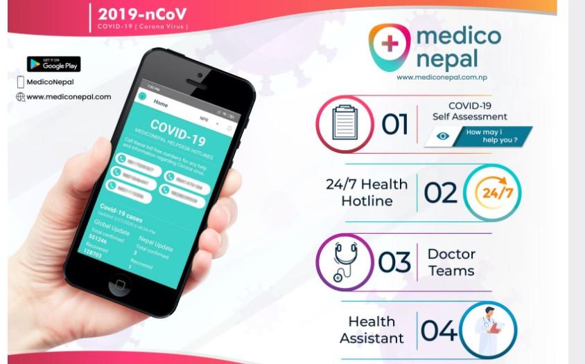 मेडिको नेपालको हटलाइन सेवा, एप र वेवसाइटबाट कोभिड १९ बारे सम्पूर्ण जानकारी